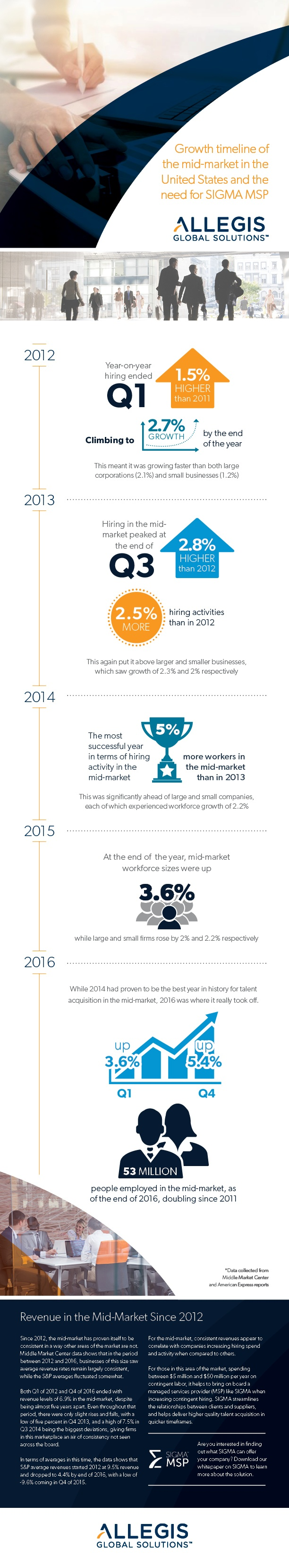 157-AGS_MidMarket Growth Infographic.jpg